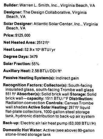 Passive Solar Home Plans -- South Sector