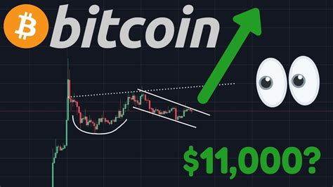 HUGE BITCOIN MOVE TO $11,000 IMMINENT In Cup & Handle