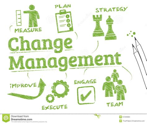 Change management stock illustration