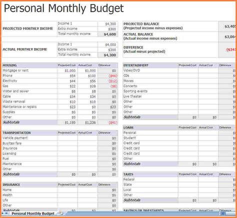 10+ monthly budget planner spreadsheet   Excel