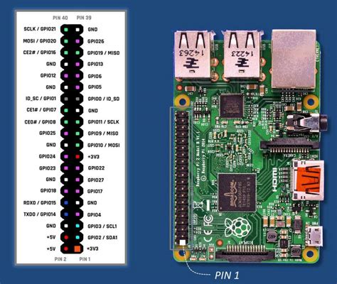 Raspberry Pi GPIO Explained | element14 | Raspberry Pi