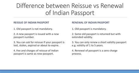 Difference between Re-issue and Renewal of Indian Passport