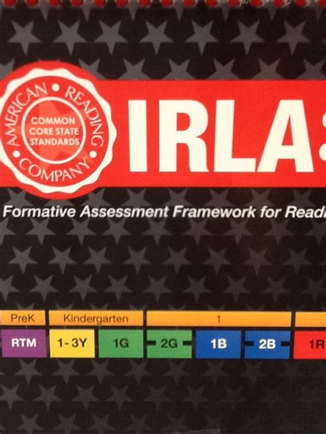 IRLA stands for Independent Reading Level Assessment