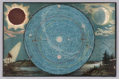 These Ingenious Charts Brought the Cosmos to 1800s